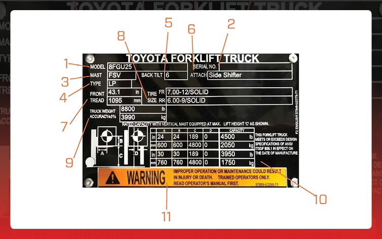 Toyota Forklift data plate explained how to read