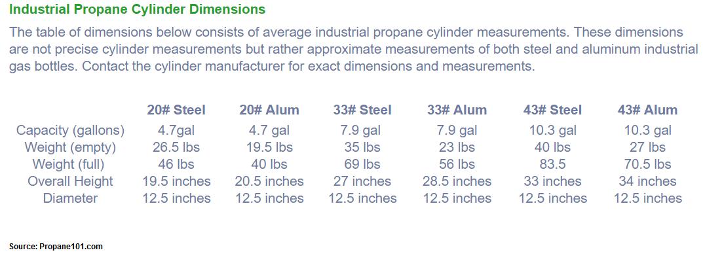 Propane-Forklift-Cylinder-Dimensions