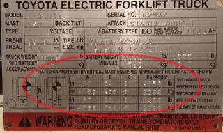 toyota-forklift-data-plate