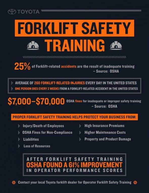 4 Major Benefits Of Forklift Safety Training