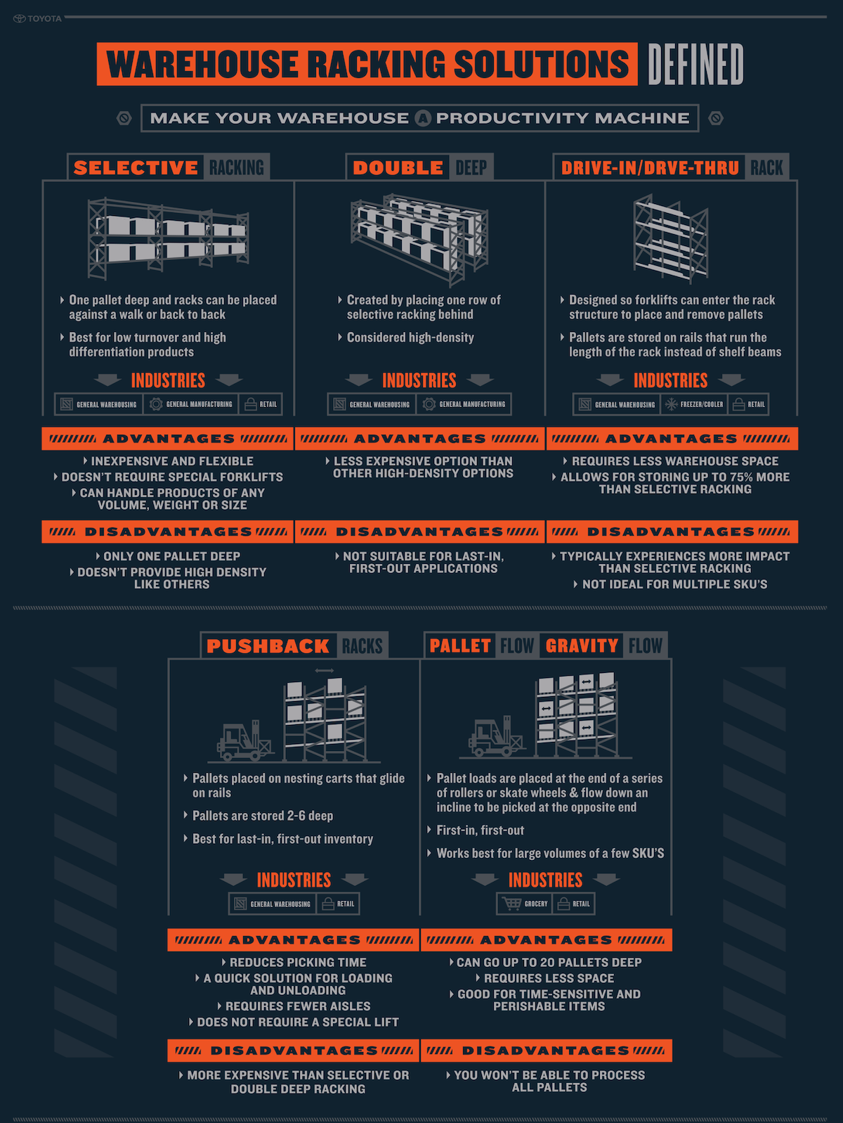 thumbnail-pallet-racking-sollutions-infographic