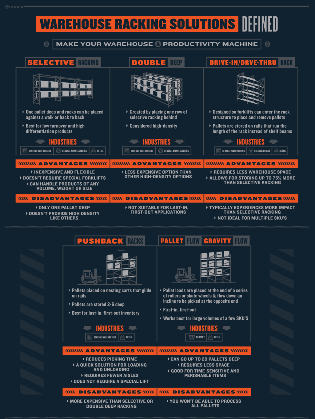 warehouse racking sollutions infographic