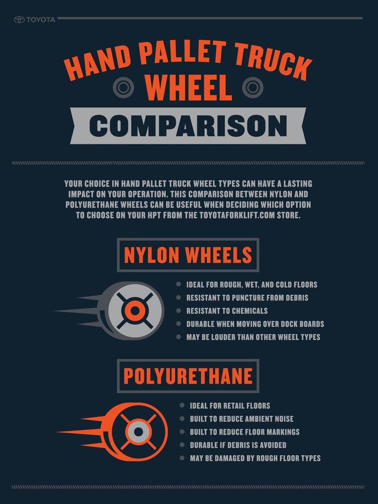 compare-pallet-jack-wheels